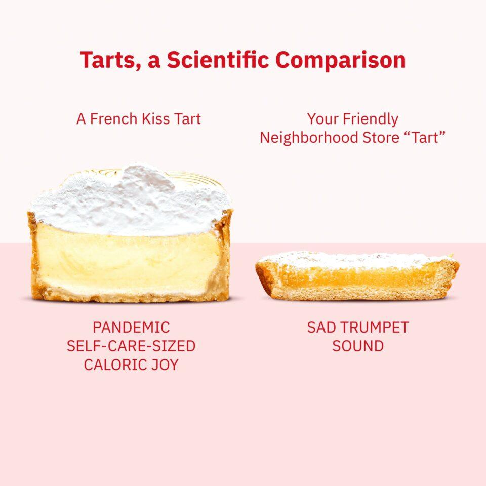 French Tart Size Comparison